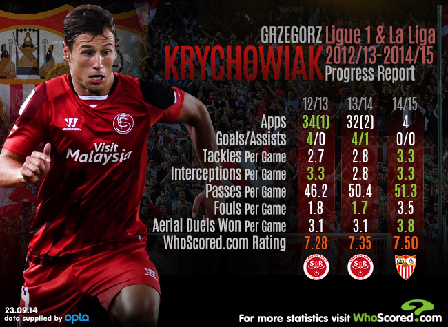 krychowiak-progress-report-raumdeuter