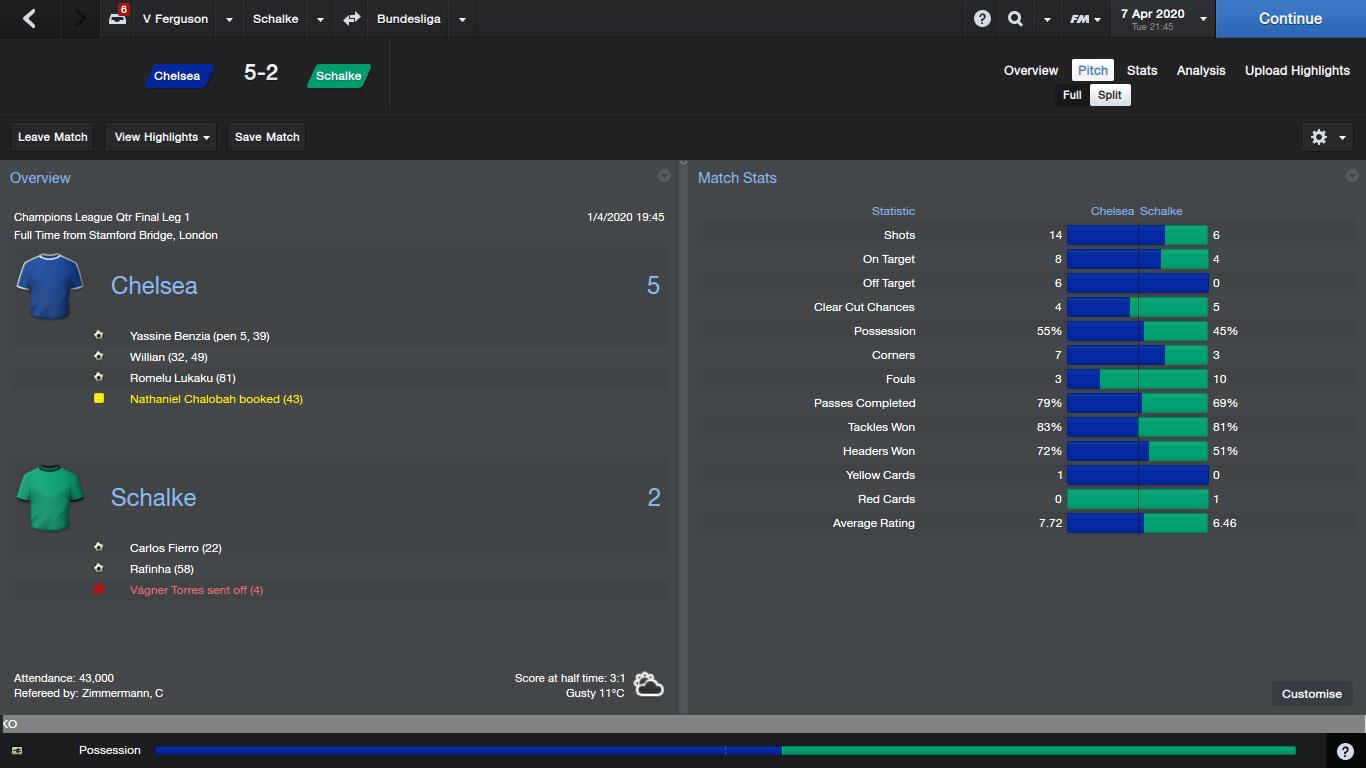 Chelsea-Schalke-5-2-FT