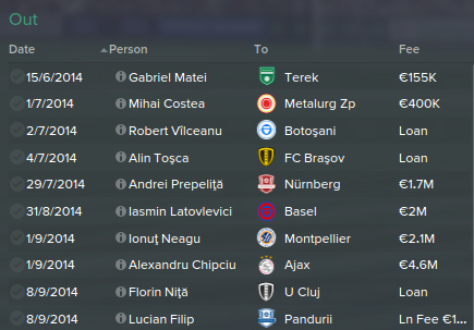 steaua-initial-transfers-out