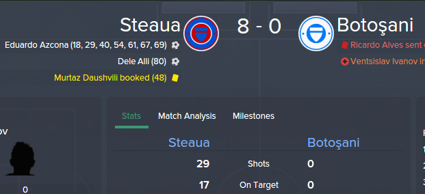 My Youth Regen Striker Scored 7 In A Row During An Official FM15 Match