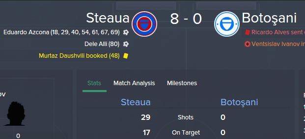 My Youth Regen Striker Scored 7 In A Row During An Official FM15 Match