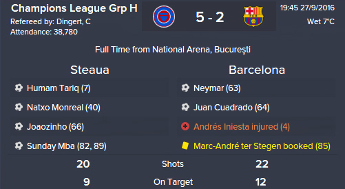 Humiliating Barcelona – Road to Success in FM15: Steaua Bucharest, Part 3