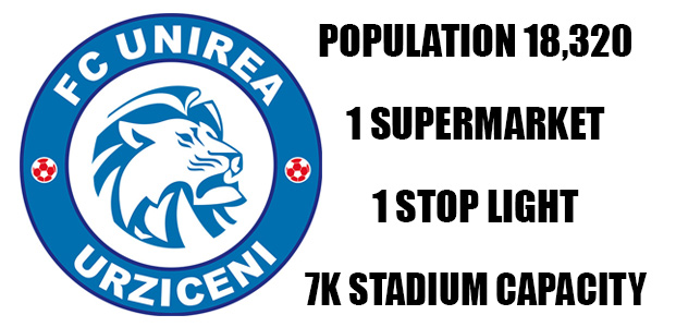 How To Get Into the Champions League With A Few Million Quid: The Story Of Unirea Urziceni