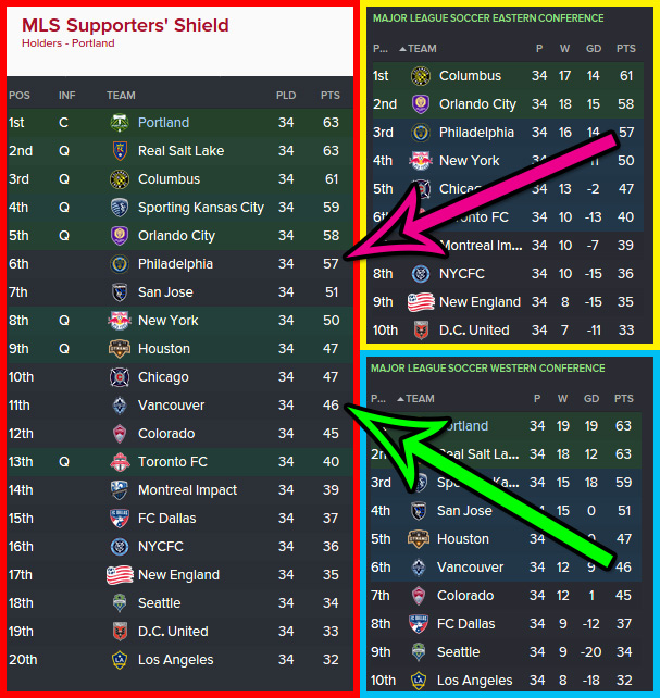 fm16-mls-regular-season