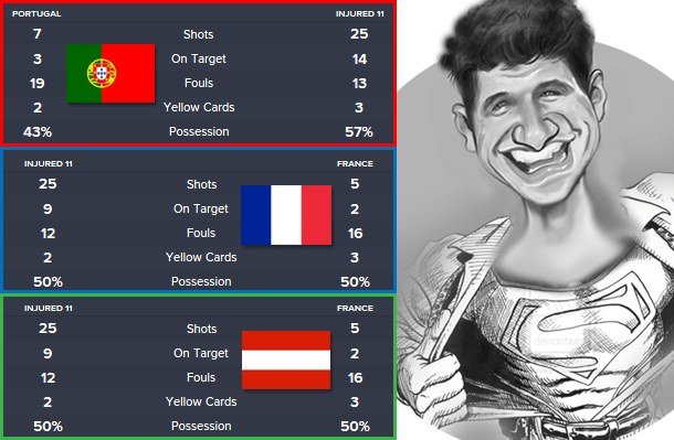 injured-xi-euro-2016-domination