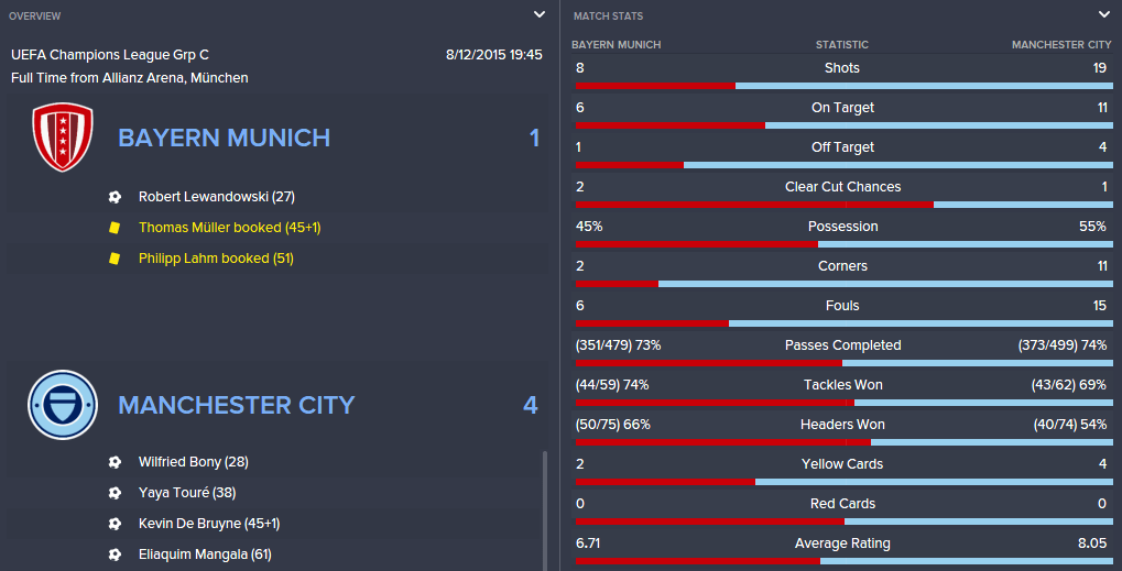 man-city-tactic-bayern-man-city-stats