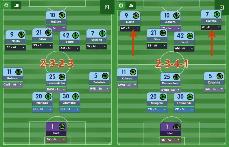man-city-tactic-formations-raumdeuter