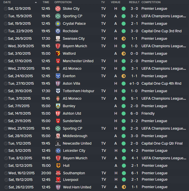 man-city-tactic-sequence-results-raumdeuter