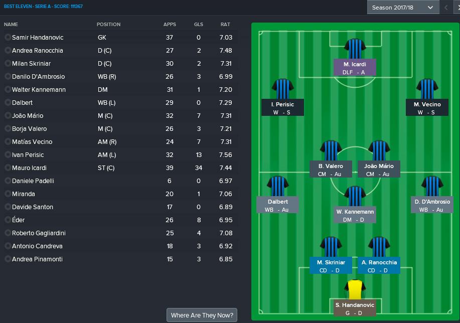 FM 18 Inter Best Eleven